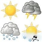 Weather_symbols